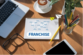Find Out If You WILL Be Successful As a Franchisee?